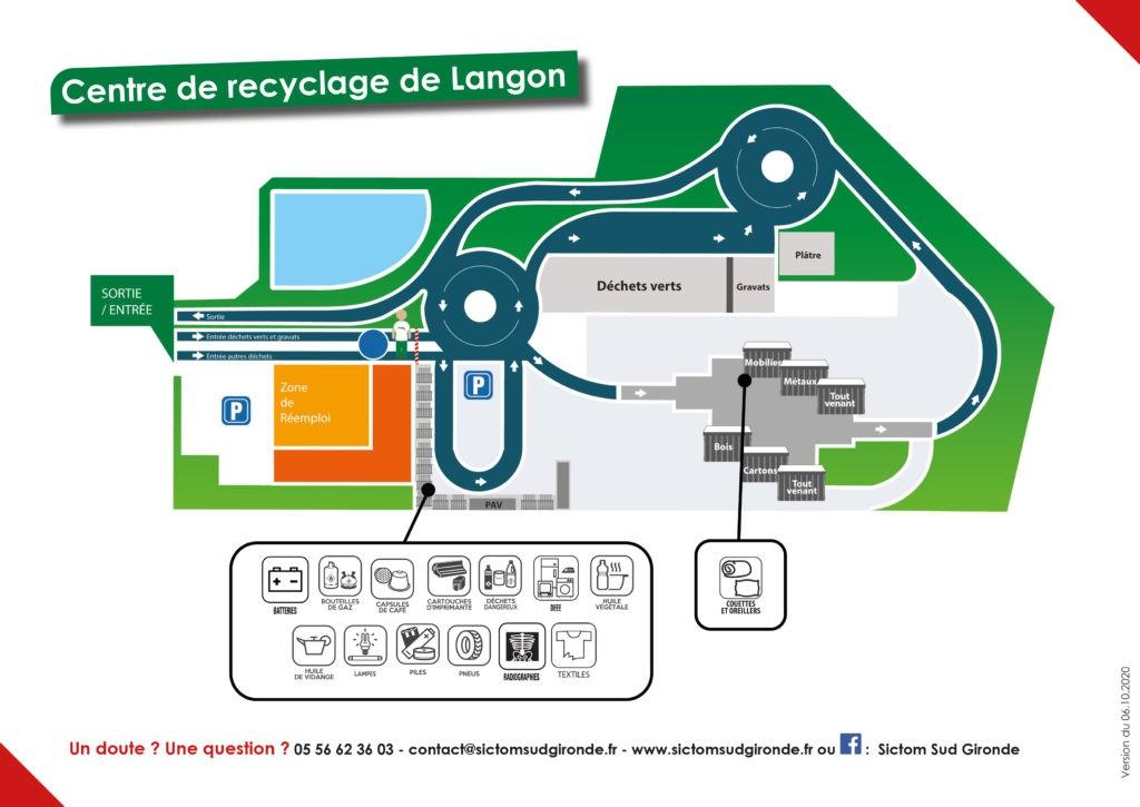 Plan du centre de recyclage de Langon